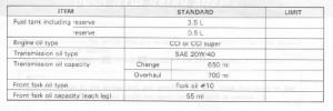 Service data, sivu 4: polttoaine ja öljyt (jatkuu)
