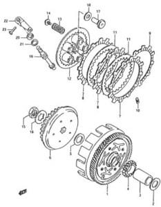 Suzuki PV kytkimen räjäytyskuva