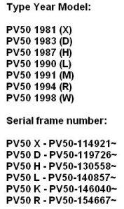 Suzuki PV runkonumero- ja vuosimallitaulukko