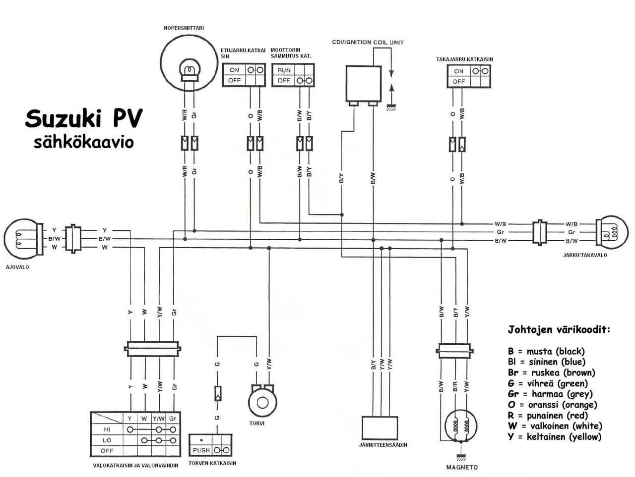 Sunl Atv Wiring Diagram on yamoto 110cc atv wiring diagram
