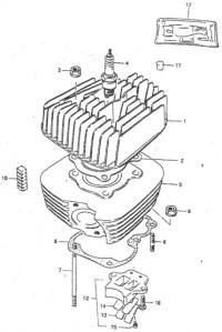 Suzuki PV sylinterin räjäytyskuva