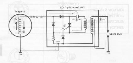 Sähköoppia mopoilijalle - magneeton ja sytytyksen teoriaa (2/2)