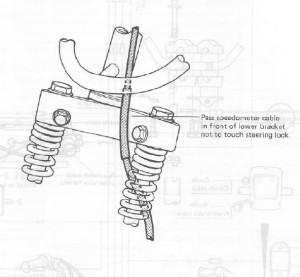 Suzuki PV vaijereiden reititys rungossa, nopeusmittarin vaijeri