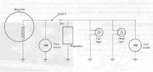 Suzuki PV valojen sähköjärjestelmä