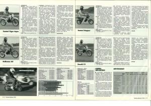 Suzuki PV artikkeli_TM 7-1992_3