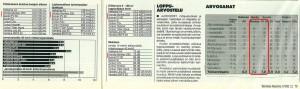 Suzuki PV Honda Monkey vertailua TM 7/1992