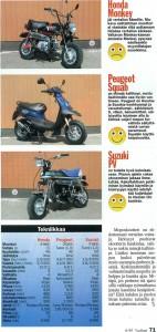 Suzuki PV Honda Monkey vertailua TL 6/1997