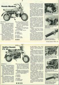 Suzuki PV Honda Monkey vertailua TM 7/1986