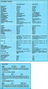 Suzuki PV Honda Monkey vertailua TM 8/1981